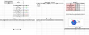 L'outil disponible aux chefs de centres/adjoints permettant de remplir le bilan du centre.